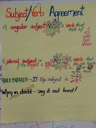 Subject Verb Agreement Chart Subject Verb Agreement Subject Verb Agreement Subject