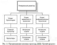 Диплом информационная безопасность год Разработка политики безопасности рекламного агентства