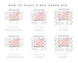 rug under bed area bedroom rug ideas