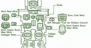 toyota fuse box diagram fuse box toyota 1990 red celica diagram