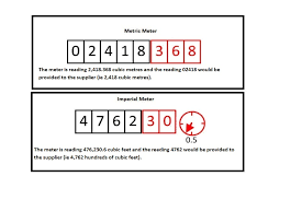 how a gas meter works gas meter readings and bill calculation gov uk