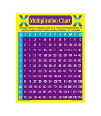 8 Multiplication Chart Multiplication Chart Chart Grade 4 8