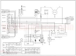 wiring diagram for chinese 110 atv new radiantmoons me Baja 90 ATV Wiring Diagram at Ssr 110cc Atv Wiring Diagram