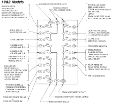 xenonzcar com 280zx s130 fuse and relay locations 1982 fuse box layout click to open larger
