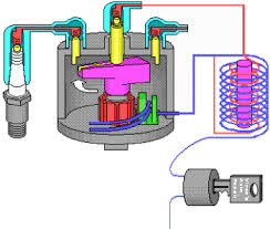 cam engine diagram cam automotive wiring diagrams ignition diagram