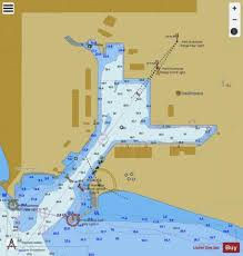 Oxnard Tide Chart
