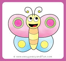 The images above represents how your finished drawing is going to look and the steps involved. How To Draw A Butterfly Step By Step For Kids Printable Easy Peasy And Fun