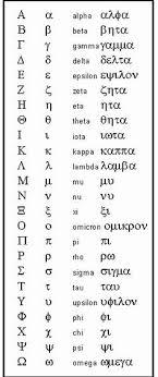 a30c e7128c9e779b2e86 fraternity letters goddess names