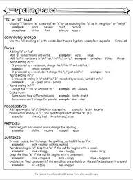 Spelling Rules Chart Worksheets Printables Scholastic