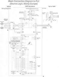 joliet technologies saftronics vg10 basic connection diagram joliet technologies saftronics vg10 basic connection diagram to plc source logic mainly europe