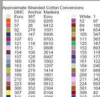 Dmc Floss Conversion Chart Thread Conversion Chart