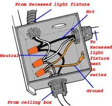 how to rough in electrical wiring electrical wiring, basements electrical junction box sizes at Electrical Wiring Box