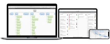 Gantt Chart Ipad Pro Professional Project Management For Mac Ipad With Merlin