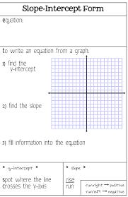 teaching algebra math classroom