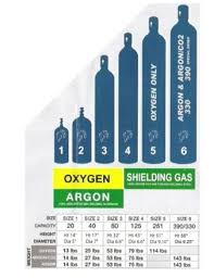 Gas Bottle Sizes Chart Disclosed Oxygen Tank Cylinder Sizes Weld Gas Tank Sizes