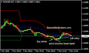 Arrow Momentum Chart R2 Arrow Binary Options Trading Strategy Forex Mt4 Indicators