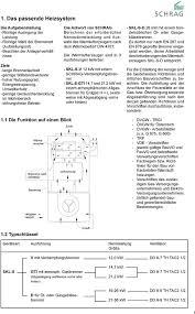 Warmlufterzeuger Skl S V Pdf Free Download