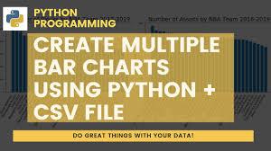 Python Charts From Csv Create Multiple Bar Charts In Python Using Matplotlib And Pandas