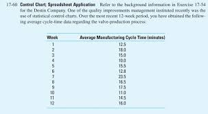 Application Of Control Chart In Manufacturing 17 60 Control Chart Spreadsheet Application Refer