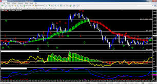 Mt4 Forex Templates Trading Strategies Neon Signs Chart