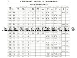 Ac Compressor Amperage Chart Model 06d Reciprocating Semi Hermetic Ac Duty Compressors