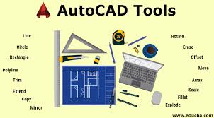 You'll also learn about autocad line thickness i have one random drawing on the picture and all the lines have the same thickness. Autocad Tools Learn The Top 16 Tools Of Autocad
