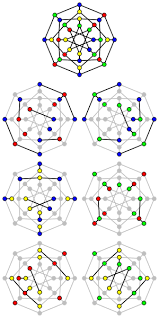 A complete graph with k vertices as an induced consider a graph and optimal coloring using mathk/math colors. Star Coloring Wikipedia