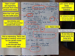 To Do List Or To Do List 12 Tips On Writing Great To Do Lists From A Guy Whos Bad