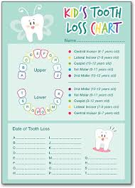 Tooth Chart For Losing Teeth Kids Tooth Loss Chart Smartpractice Dental