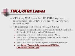 Fmla Cfra Chart Leave Laws Disability Discrimination Ppt Download
