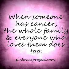 Fighting Cancer Quotes New Fighting Cancer Quotes For Facebook Hover Me