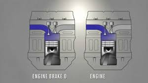 how a jake brake works jacobs vehicle systems how a jake brake works jacobs vehicle systems
