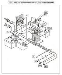 Very best club car wiring diagram volttriking electric golf