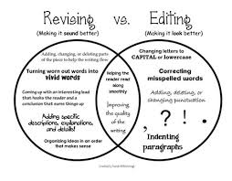Revise And Edit Anchor Chart Editing Writers Workshop