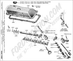ford 390 engine parts diagram wiring diagram fascinating ford 390 engine parts diagram wiring diagrams konsult 390 ford engine diagram wiring diagram query ford