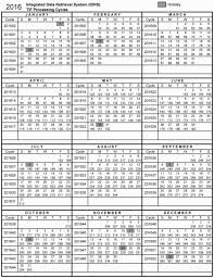 Irs Refund Status Irs Processing Dates Chart Online