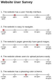Survey Test Book Answers Response Bias Wikipedia