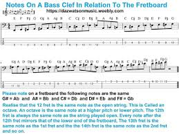 Bass Clef Notes Chart Bass Guitar Chord Charts