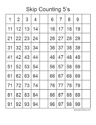 Counting By Fives Worksheets Counting In Worksheet How Do Hundred ...