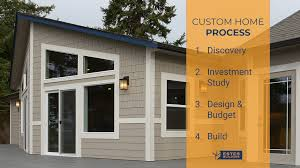 Building A Home On A Budget The 4 Phases Of An Award Winning Custom Home Design Build