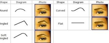 eyebrow shapes for round faces. eyebrow shaping for heart face shapes round faces