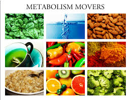 Image result for foods that boost your metabolism