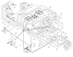 Contemporary shuttle craft golf cart wiring diagram photo