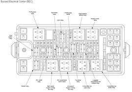 09 mustang fuse box diagram wiring diagram 2007 mustang fuse box wiring diagrams schematic2007 ford mustang convertible fuse diagram just another wiring 2007