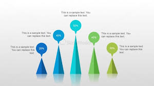 Cone Chart Slide Design For Powerpoint Slidemodel