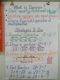What Is Division Anchor Chart Anchor Charts Math Anchor