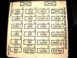 chevy blazer fuse boxes 94 chevy s10 blazer fuse box diagram image details 1996 chevy blazer fuse box diagram