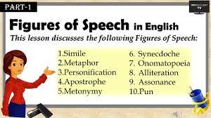 top figures of speech in english part  top 22 figures of speech in english part 1