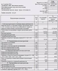Дипломная работа Кредитный риск методы оценки и регулирования  Дипломная работа Кредитный риск методы оценки и регулирования ru