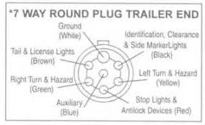 how to wire up a 7 pin round trailer plug images pin round 7 pin small round trailer plug wiring diagram tractor